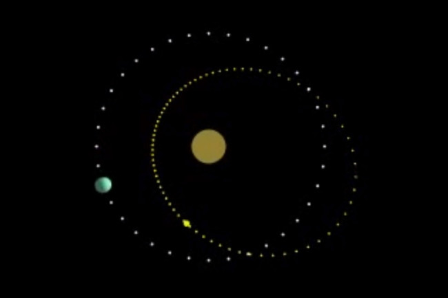 Moon and a pair of Co-Orbital Satellites